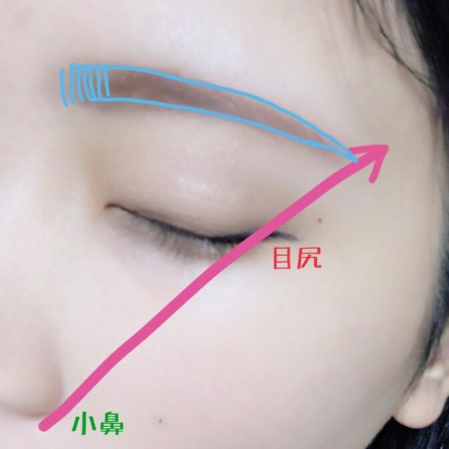 平行眉を意識してペンシルで形を取ります 中をパウダーで埋め、眉頭はスクリューブラシでぼかします  このとき小鼻、目尻の延長線上を眉尻にするといいらしいです