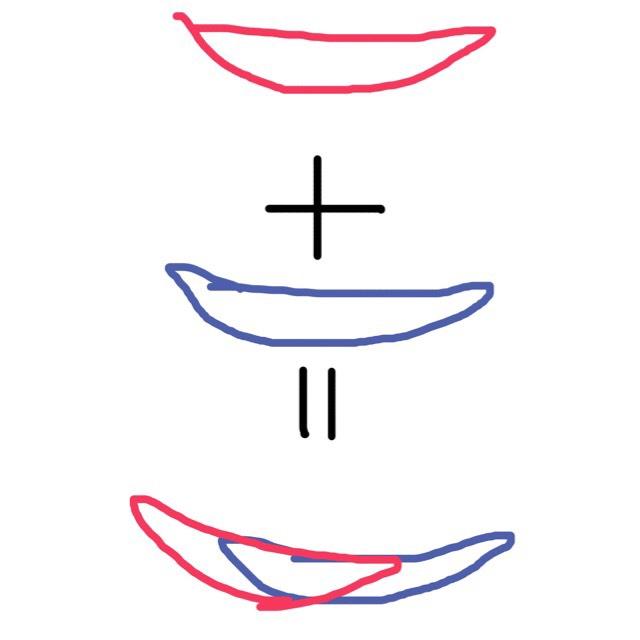 図で説明するとこんな感じです。 三日月型2枚を使って、大きい三日月型を作るイメージです+。:.゚٩(๑> ͜   <๑)۶:.。+゚