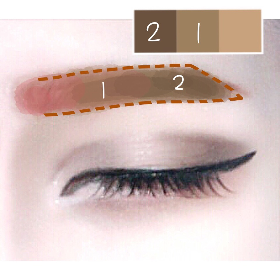 眉毛は、アイブロウペンシルで形(細並行)を描き、図のようにKATEでグラデーションして、眉頭にアディクションの赤を軽く入れます。