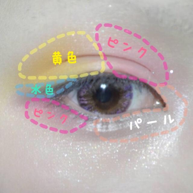 ピンクを下目尻と2重ラインの半分まで塗り 黄色を2重ラインのもう半分に塗ります。 アイランを引く少し下辺りに水色を塗り目頭のくの字の部分にパールのシャドウを塗ります。