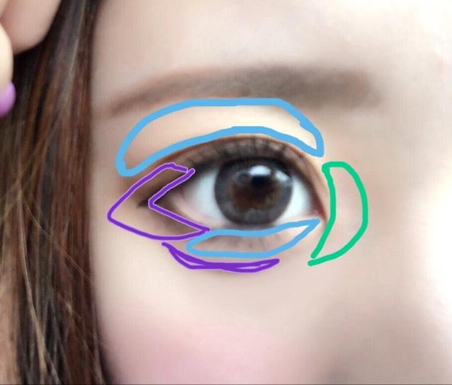 目を開いたときはこうなるようにします。 (グラデーション部分は省略しました)