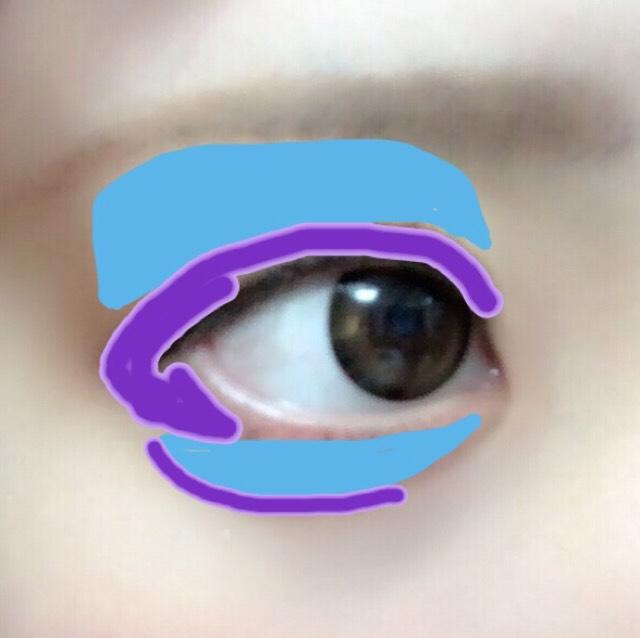 目を開けた時はこうなります。 (グラデーション部分は省略しました)  ☆②で塗った赤色の下に1の色を塗るようにしてください(重ならないように)  ☆涙袋の影を描く時はあまり濃くならないように気をつけてください