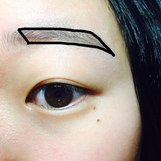 眉毛を、この黒で囲んでいるところをペンシルで囲み、中を塗ります。 髪の色に合わせて書いてください。