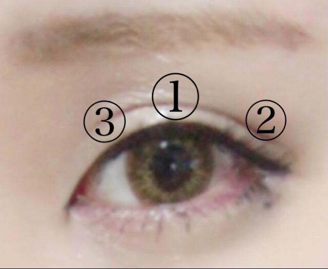 ツケマにノリを付けて少し乾かします ツケマを①→②→③の順番でまぶたに付けていきます(これは人それぞれなのでお好きなように) 目尻側はあまりはみ出さず目の幅丁度に収まるように調整しながらつけます