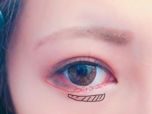 ピンクの点線部分には 濃いピンクのシャドウを。  オレンジの線部分にはブラウンペンシルで引きます。  黒線部分にはブラウンペンシルで涙袋の影を書いて綿棒でぼかします。