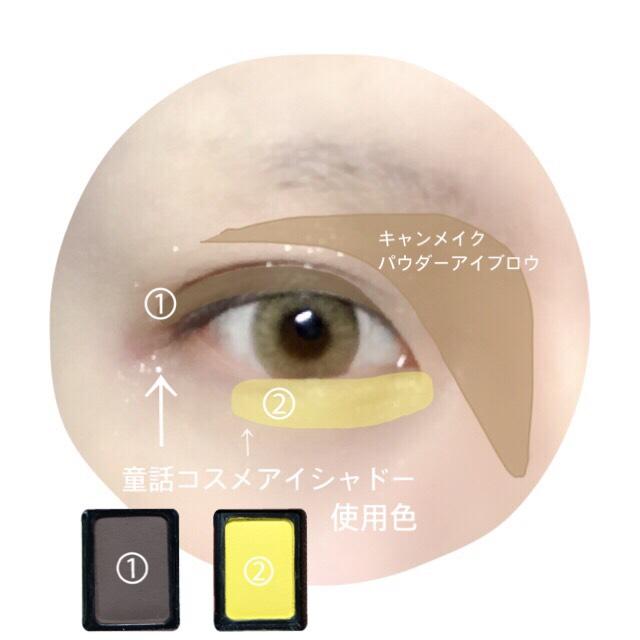 眉下から鼻筋にかけて影をいれる。 ブラウンを二重幅全体に、黄色を涙袋全体にのせる。 発色が良いのでつけすぎないよう指でほんのり色付く程度に。