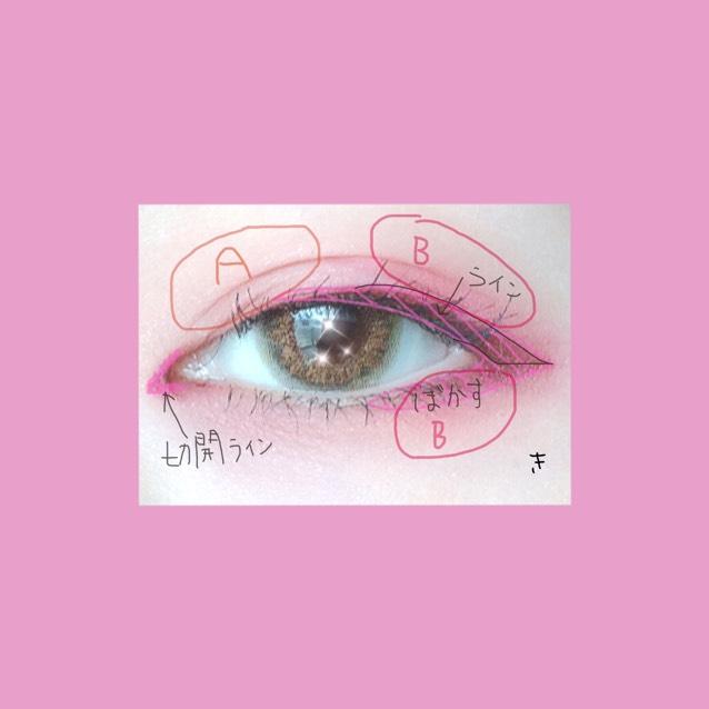 目頭側にA(写真通りサ3色混ぜたもの)を黒目の上に向かって濃くなるように塗ります  上下瞼の目尻側にはBのピンクを濃くぬります  下まぶたは目頭側に向かいさっと流します〜  目尻、目頭にチェリーチークでラインを引き、下瞼3分の1のみcanmakeのジェルライナーでなぞります