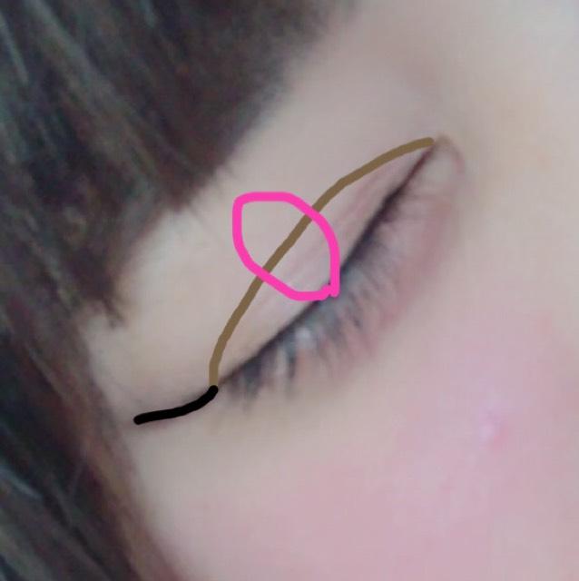 ① 1をベースとして使います。 ② 2の薄い茶色を二重幅より広めにのせます。 ③ 濃い茶色をアイライナーの代わりに目尻からひきます。 ④ 薄いピンクを黒目のところにのせます。 ⑤ 4の薄いピンクと濃いピンクを混ぜて涙袋にのせます。 ⑥ 眉毛のときに使ったパウダーで涙袋の線を書きます。 ⑦ ビューラーでまつ毛をあげてマスカラをします。 ⑧ マスカラが乾いたらまたビューラーをします。