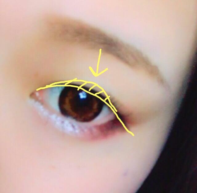 アイラインは目頭から目尻にかけて、少し長めにタレ目を意識して引きます。 ラインはリキッドライナーを、粘膜をペンシルライナーで埋めると綺麗に見えます。 黒目の上を太めに書くと丸めになって、幼く見えます。
