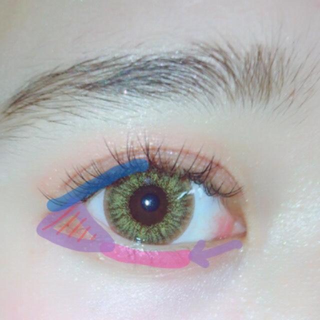 グラデーションを意識して涙袋を創ります。 まず紫を外からうちへと細いブラシで書きます。目尻の赤の部分はブラウンを濃いめに混ぜます。 そして黒目の下にピンクの部分にウルウルさせるために濃いめに塗ります。 青の部分にブラウンのペンシルでタレ目に書きます