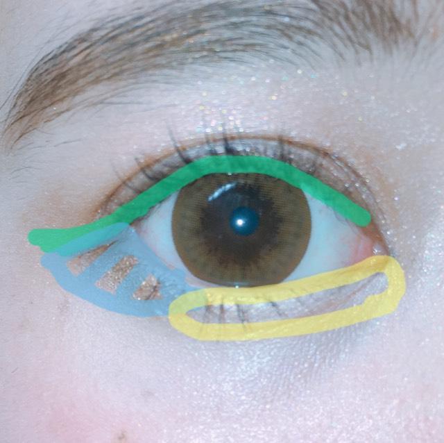 ジェルライナーで粘膜とまつげの間を埋め、上全体にラインを引きます。 目尻のシャドウは黒目からアイラインの端の部分までを意識して塗ります