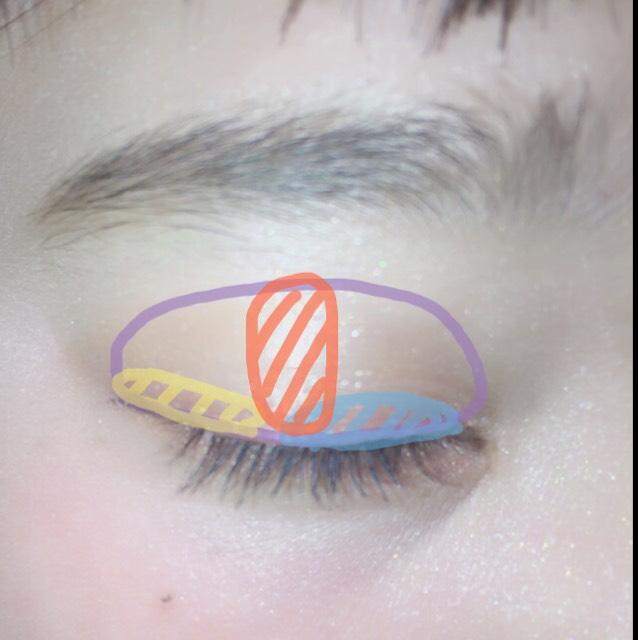 アイホール全体にオレンジをベースとして塗ります。二重の線まで目頭に明るめの赤、目尻に濃いめのちょっと暗い赤を塗ります。 中央にラメをのせ立体感を出します
