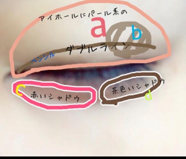 ベースとなるaをアイホール全体に指で塗り、bで目尻側の二重の線の上に丸くぽんぽんと乗せます。cを目頭から黒目の中心まで、dを目の中心から目尻まで下まぶたに塗ります。最後にアイブロウペンシルでダブルラインを!