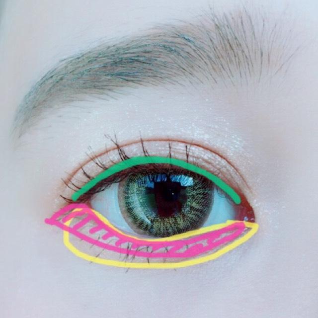 アイラインは緑の部分の色を細い筆にとりポンポンと塗ります。 涙袋にベースとして黄色をぬりその上からピンクを塗ります。 目尻は三角を意識して塗ります