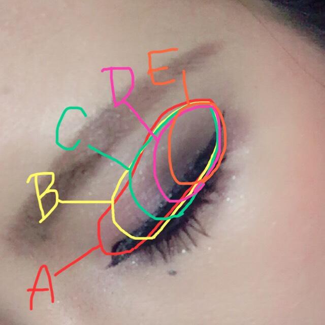 そうしたら「A」「B」「C」「D」「E」をグラデーションになるようにブラシで乗せていきます。