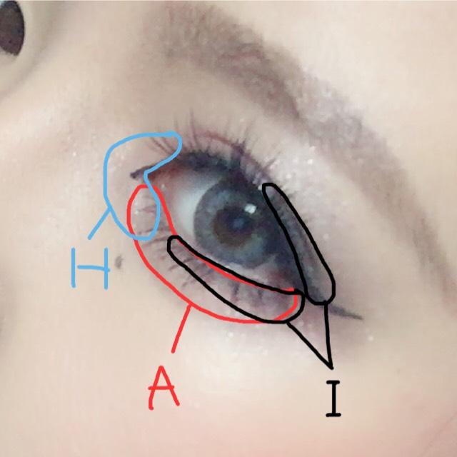 アイホールのグラデーションが出来たら涙袋に「A」を載せた後に黒の「I」を涙袋の3分の2に入れ上瞼の際にも入れて引き締めます。 そうしたら「H」の白いシャドウを目頭に載せたらアイシャドウを乗せたらアイシャドウは完成です。