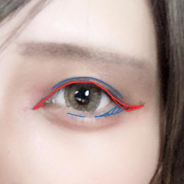 赤い部分に切れ長な目を意識してブラウンで下書きしてからマジョマジョのネイビーで本書きします  青い線はブラウンのみ 下まぶたは全部繋げず黒目の下だけにひきます