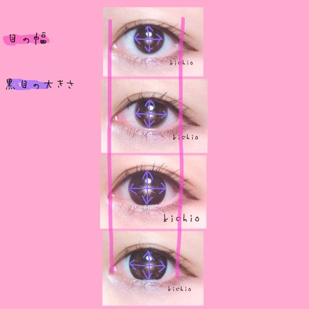 目の比率変えずに縦に並べました  ピンクの線が目の幅 ブルーの線が黒目の大きさ  お分かりいただけただろうか…
