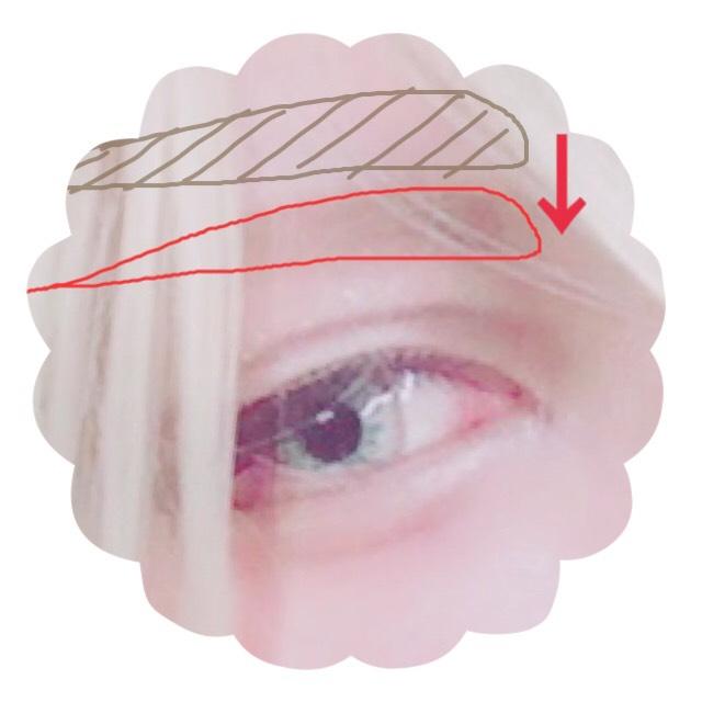 自眉は茶色の部分にありましたが全剃り(または潰す)し、位置を下に下げ書きました。 角度によっては元の眉毛の彫りが出てしまいますがうまく詐欺りましょう。