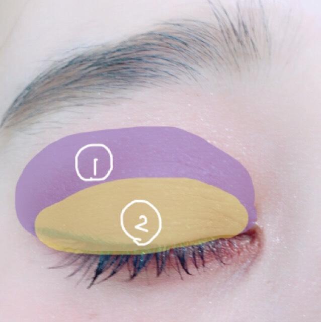 目の下のくぼみまで濃いめに①を塗り二重幅に②を塗る