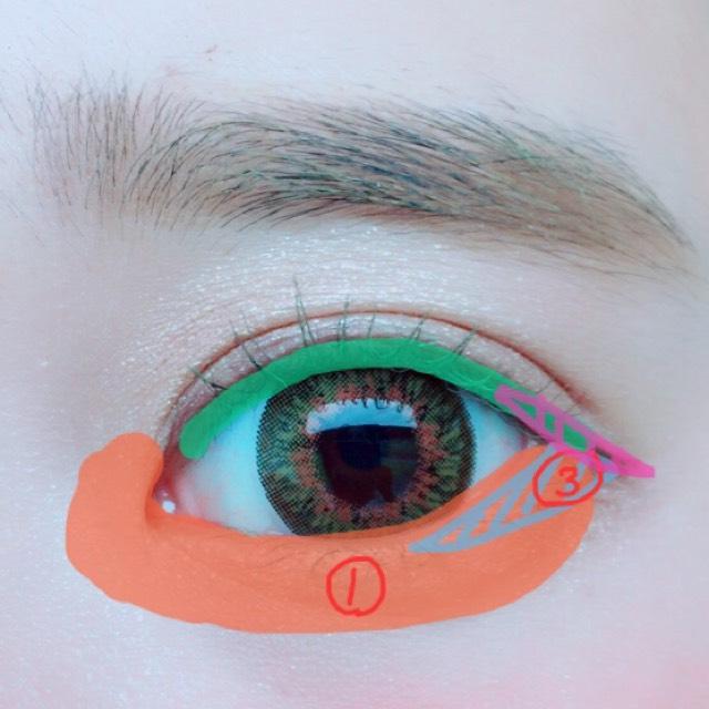 目頭と涙袋全体に①を目尻に眺めの三角形に③を塗る。 ブラウンのぺンシルでインライン(緑)を書き、目尻をリキッドアイライナー(ピンク)で書きます