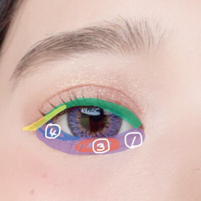 涙袋全体に①を塗り黒目の下に薄く③、目尻に三角を書くように④を塗る! アイラインはブラウンのペンシルで緑の部分を書きリキッドで黄色の部分を書きます