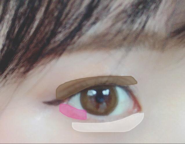 アイシャドウ **** 茶色:カーキー色(メイクアップレボリューション) ピンク:オレンジピンク(メイクアップレボリューション) 白:マジョマジョのアイシャドウ(薄ピンク)