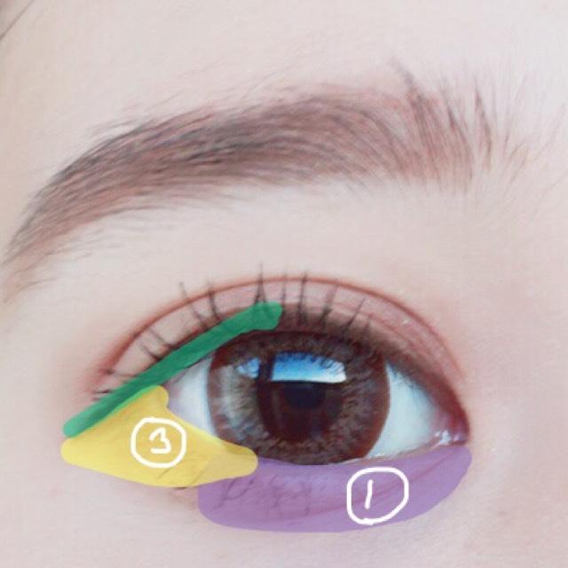 ①を目頭から中央の涙袋に、目尻から三角に③を塗ります。 黒目から目尻にかけてブラウンのリキッドで細く長めにアイラインを