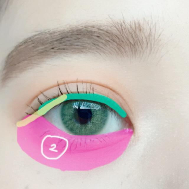 涙袋袋より広めに(くまの部分)まで②を塗る ブラウンのペンシルで粘膜を埋め(緑)黒目から目尻掛けて(黄)ブラウンのリキッドで細く長めにアイラインを書きます