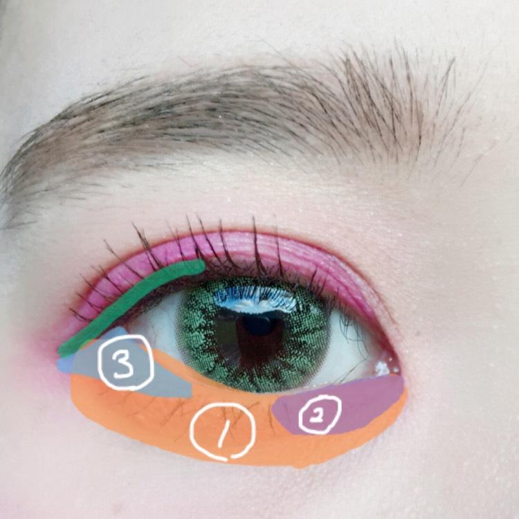涙袋全体に①を塗り、目頭部分に②を黒目にかけてグラデーションをします! 目尻に三角を意識して③を塗ります。 リキッドアイライナーで黒目から目尻にかけて半分引きます