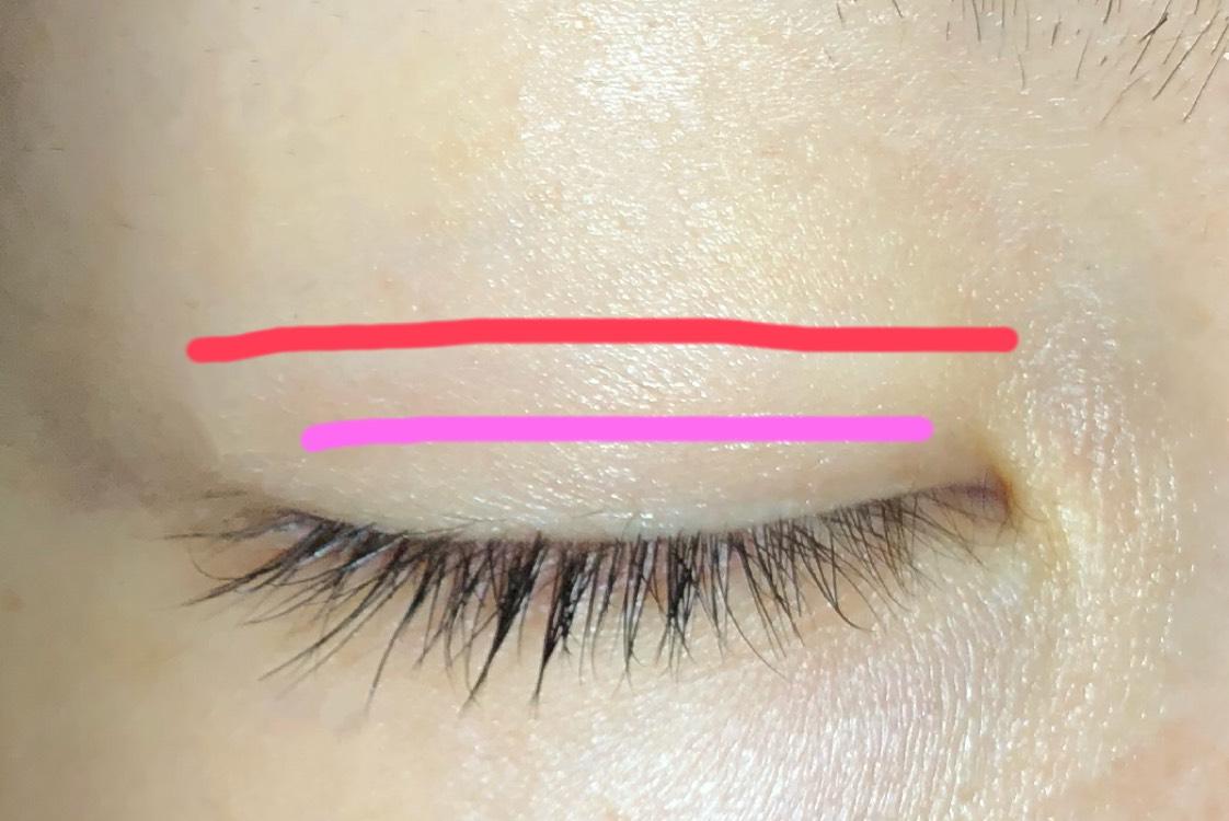 ピンク:元二重線 レッド:理想の二重線 レッドの線に沿って メザイクを引っ張りながら貼る。 ※よく張り付く様に化粧水よりも先に付けることがポイント。