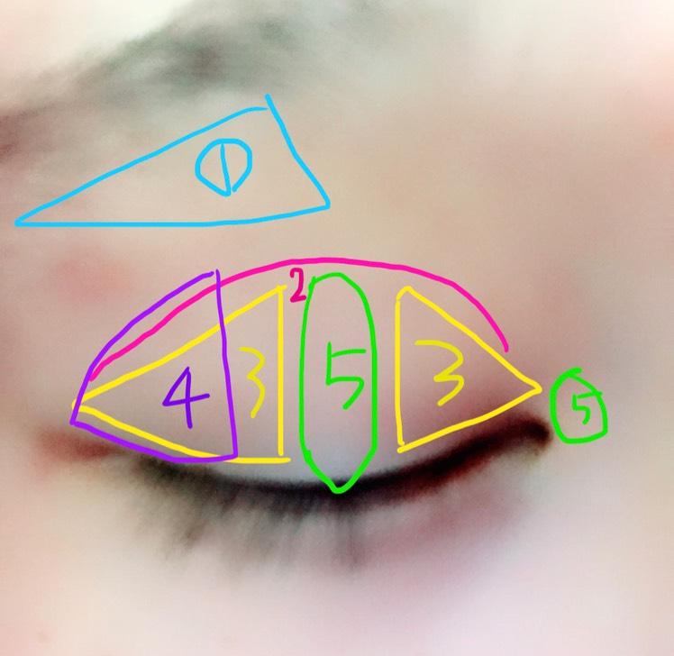 1を眉下にハイライト感覚で、あとは、画像通りどす(´・_・`) 4のシャドウを入れることによってタレ目にみえます(✌'ω' ✌)