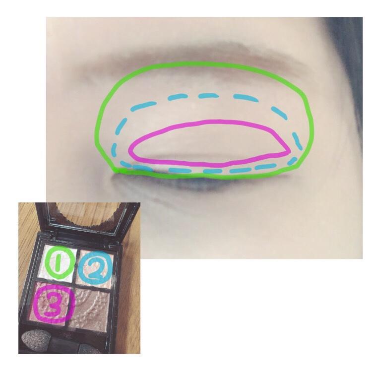 【 アイシャドウ 】  写真1番左 リシェのアイシャドウ使用。  ①→②→③とチップの太い方を使って塗ります。