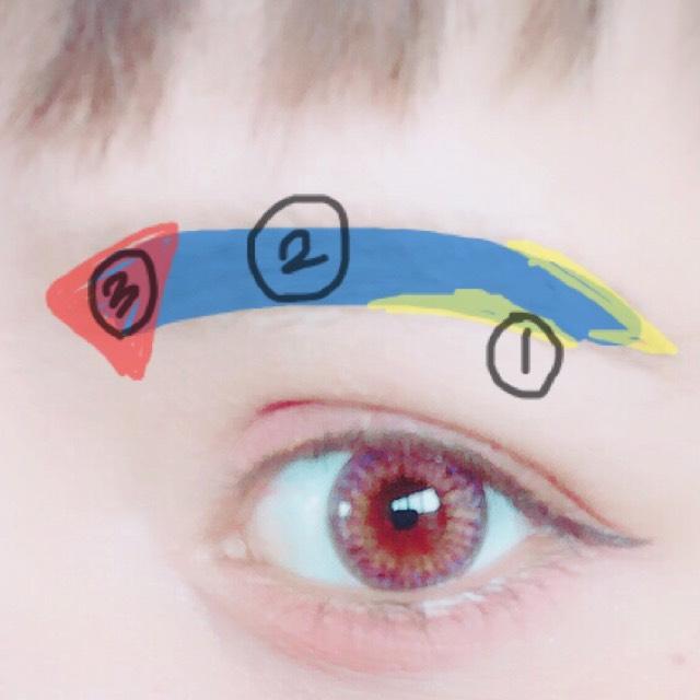 ①アイブロウライナーで枠を描きます ②アイブロウパウダーで眉を描きます。 ③アイブロウパウダーをぼかします