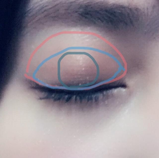 【4】をアイホール全体と下まぶたに塗ります(ピンクの線)  【5】を二重幅に塗ります(水色の線)  【6】を緑色の線部分に塗ります