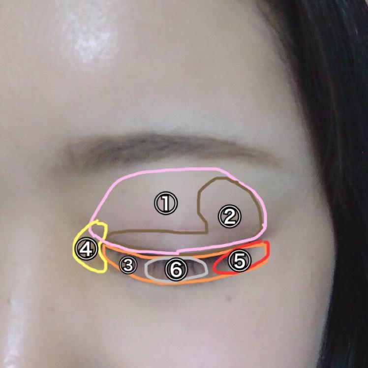 アイシャドウを図のように塗ります。 眉毛は平行気味に。
