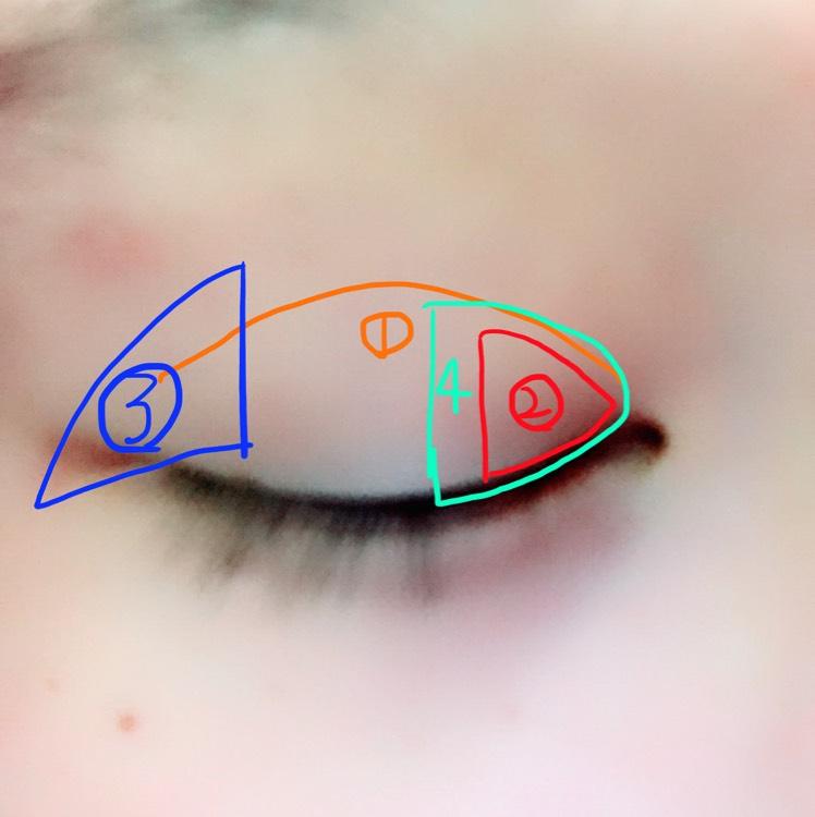 眉毛を平行にボサっぽく書いたあとキャンメイクのボルドー系のアイブローで赤っぽくします。 目はまずクリームチークをたっぷりアイホールに載せる。 そして、①の部分にマット系の明るめブラウン、②にボルドー系、③に濃いブラウン、④にラメ系のアイシャドウを載せて軽く手でポンポンと馴染ませてください。