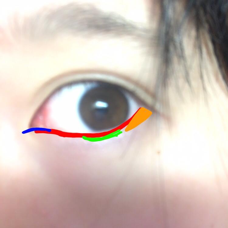 赤の線はピンクや赤系のアイシャドウやアイラインを引きます、目頭側の青い部分にはネイビーのアイライン、オレンジは三角ゾーンに濃いブラウンのシャドウ、緑はブラックアイラインを引きます。 アイラインは真っ黒でとにかく目の幅を広げることを意識して切開もガッツリ書きます。 二重幅は気持ち広めで◎