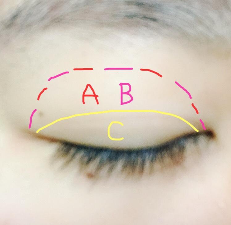 Aの色をアイホール全体に指で塗る。その上から重ねるようにBの色を塗る。 二重幅にCの色を塗る。 Aの色を涙袋の目頭側から黒目の終わりまで塗り、その上からEを目頭側にだけ塗る。目尻から黒目の終わりまでDの色を薄くのせる。