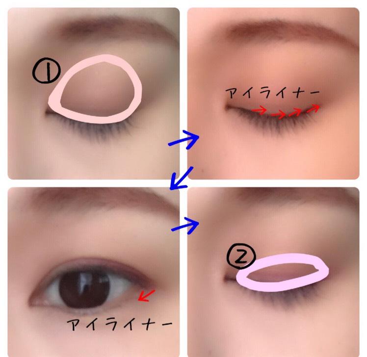 アイシャドウ①のカラーを指でまぶた全体にのせます。目尻は広めにぼかし下まぶた目尻側にも軽くのせました。 セザンヌのアイライナーを使用して黒目の上辺りから目尻は5㎜ほど長く引きます。アイラインの終わりから下まぶたの目のキワに繋げるようにラインを入れます。 アイシャドウ②のカラーを手持ちのブラシに取り二重幅に入れます。