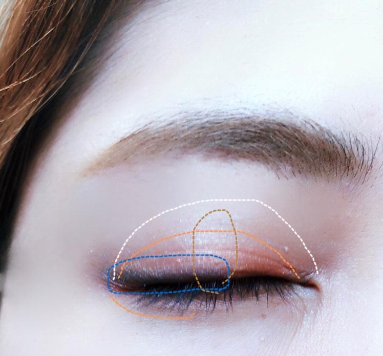 アイシャドウベースを塗ってから アイホール全体に一番の白 細いブラシに取って二番のオレンジを二重幅よりもはみ出るくらいに乗せます。 黒目の半分から目尻にかけて、三番のネイビーをラインを引くように描きます。 下まぶたは目尻から黒目にかけて半分だけ二番のオレンジを塗ります。 最後に四番のラメシャドウを指でちょんちょんと乗せて完成です。