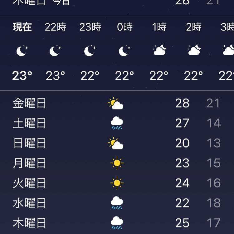 最近、とても暑くなってきました。 皆さん体調の方は大丈夫ですか? こまめに水分をとって熱中症に気を付けてください。