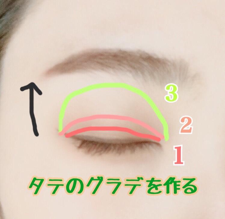 *濃い色から順に置いて、グラデーションを作ります  *2の茶色は 目の中央辺りが高くなるようにぬります