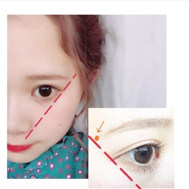 スクリューブラシで全体をとき小鼻と眉尻の間にペンシルを置き眉尻の位置を決め印を書く(オレンジの点)