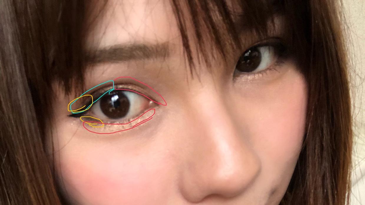 今回のアイシャドウはオレンジ系のベージュを使います。赤の部分にパールが強めな明るいオレンジベージュを指で広めに。下まぶたは何回か重ねて涙袋を強調します。青の部分は若干暗めのオレンジベージュをぬります。イメージはまぶたの中心から目頭側までと中心から目尻側に分けてぬる感じです。黄色い部分は目尻を強調して切れ長に見せるためにマットなグレーを使います。