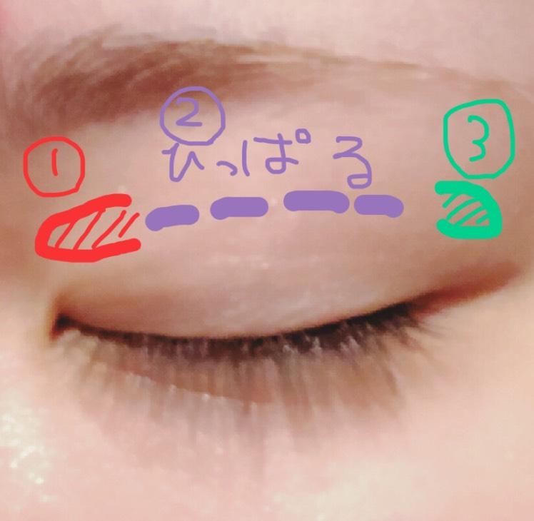 貼り方です。 ①赤の部分(目頭側)にアイテープの端をまず貼る ②引っ張りながら食い込ませる ③目尻側の丁度落ち着くあたり(私の場合窪んでいるあたり)に端を貼り微調整