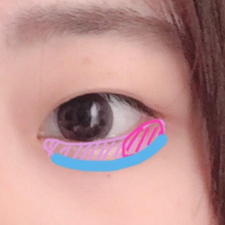涙袋 水色→薄目にした時に出来る線上にダブルラインフェイカー  薄ピンク→リキッドアイズ  濃いピンク→クリームチークを3分の1くらい。目尻に向けて濃くするようにします。