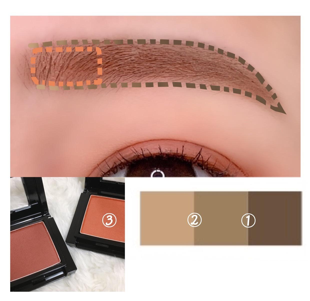 ①右2色を混ぜて眉頭以外を描きます。 ②左2色を混ぜてめ眉頭を描きます。 ③眉頭にオレンジを軽く乗せます。  最後にアイブロウマスカラを塗ります◎